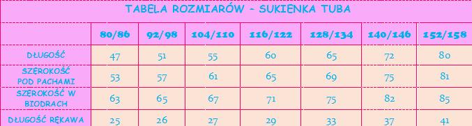 Tabela rozmiarów sukienki tuba dla dzieci